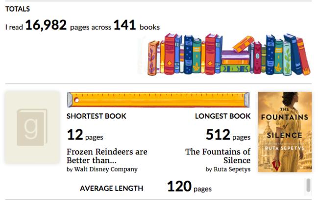 YearinBooks20202